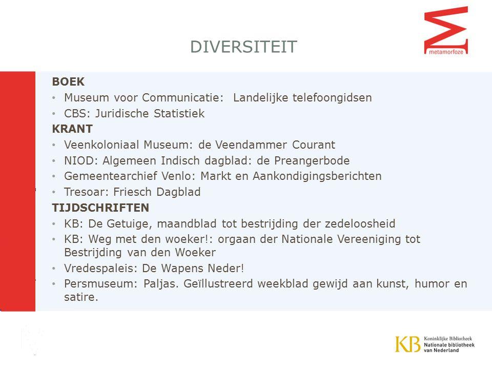 Diversiteit BOEK Museum voor Communicatie: Landelijke telefoongidsen