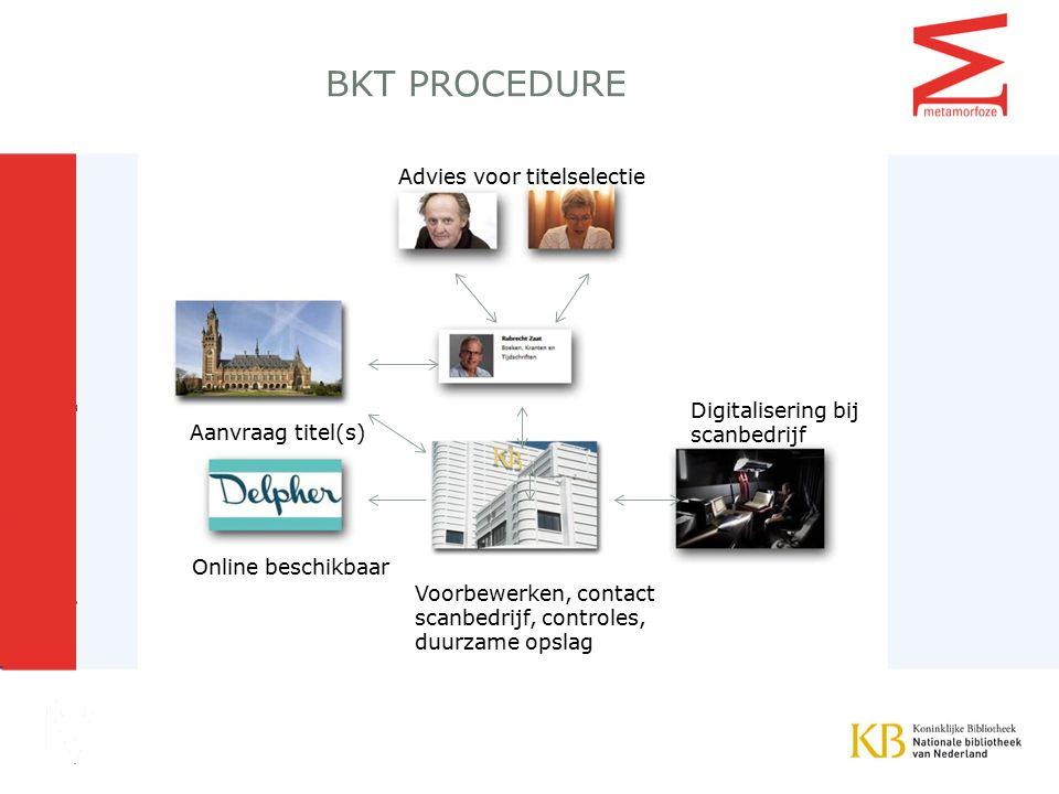 BKT PROCEDURE Advies voor titelselectie Digitalisering bij scanbedrijf