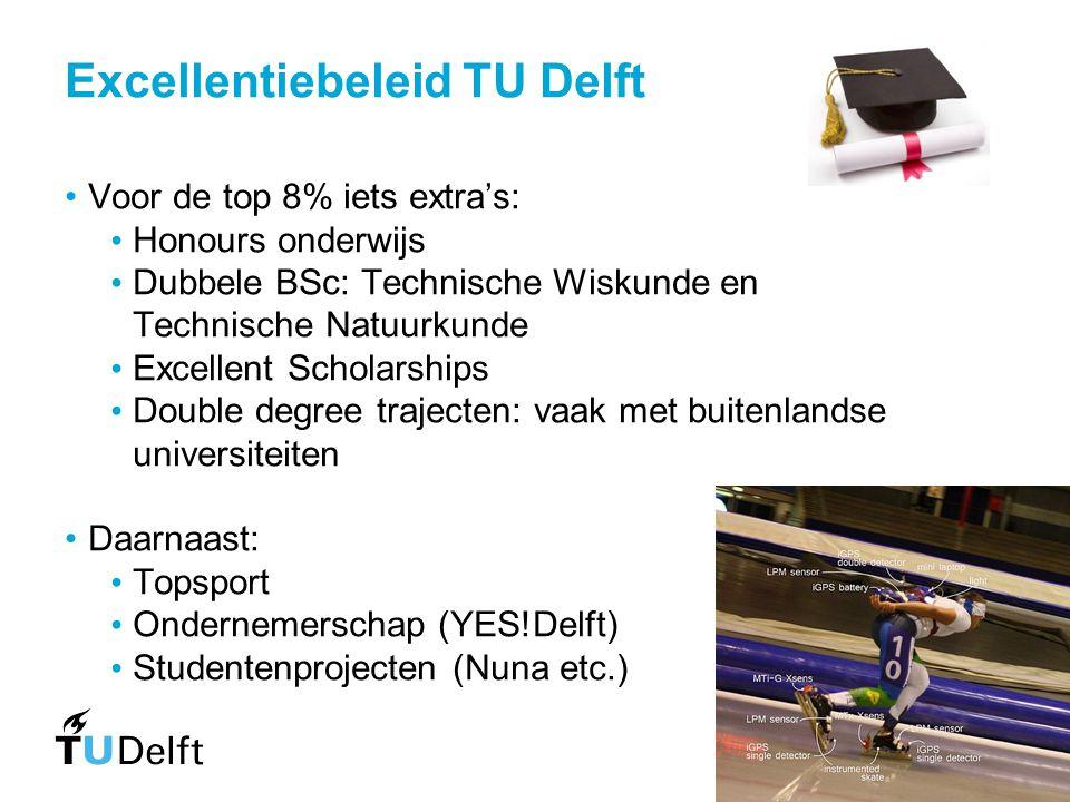 Excellentiebeleid TU Delft