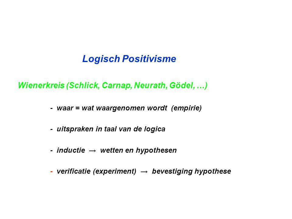 Logisch Positivisme Wienerkreis (Schlick, Carnap, Neurath, Gödel, …)