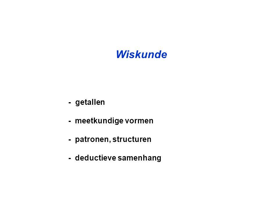 - deductieve samenhang