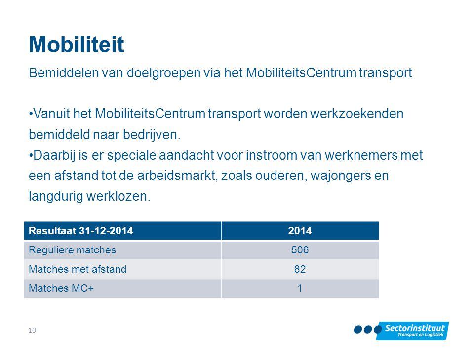 Mobiliteit Bemiddelen van doelgroepen via het MobiliteitsCentrum transport.