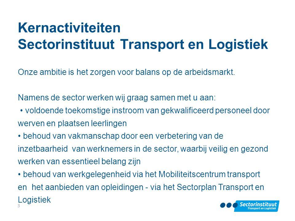 Kernactiviteiten Sectorinstituut Transport en Logistiek