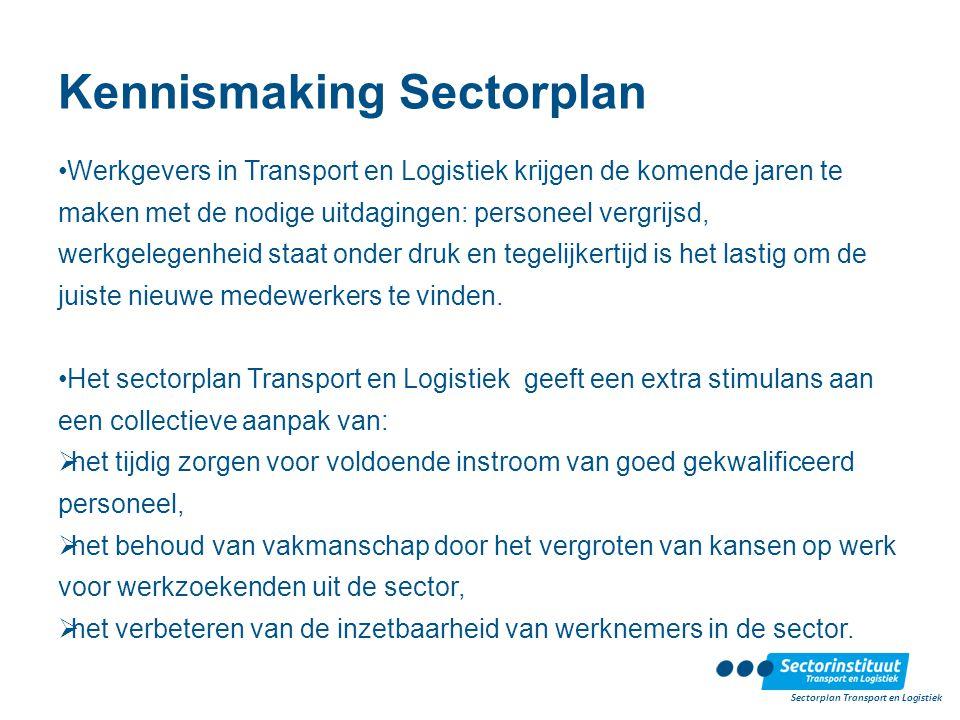 Kennismaking Sectorplan