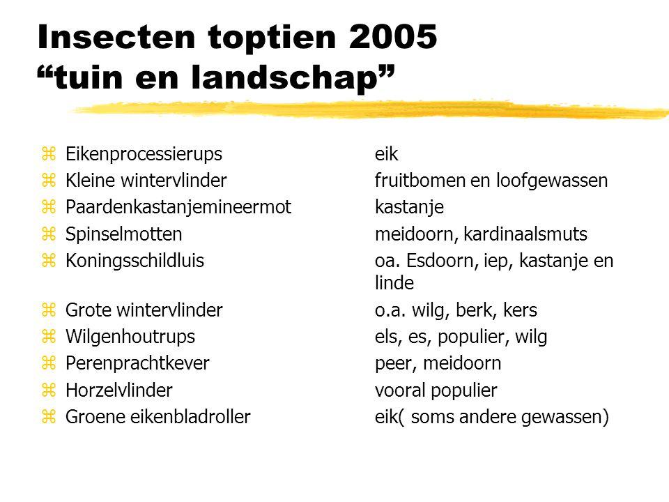 Insecten toptien 2005 tuin en landschap