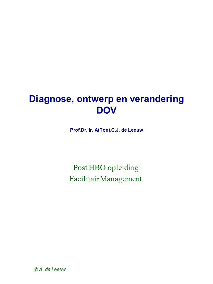 Diagnose, ontwerp en verandering DOV Prof.Dr. Ir. A(Ton).C.J. de Leeuw
