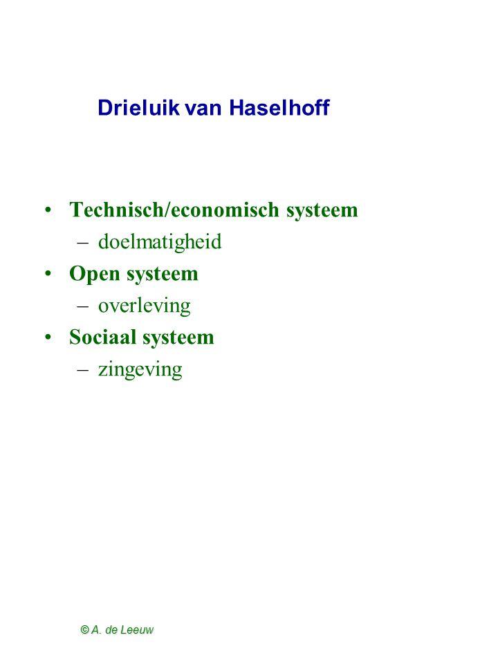 Drieluik van Haselhoff