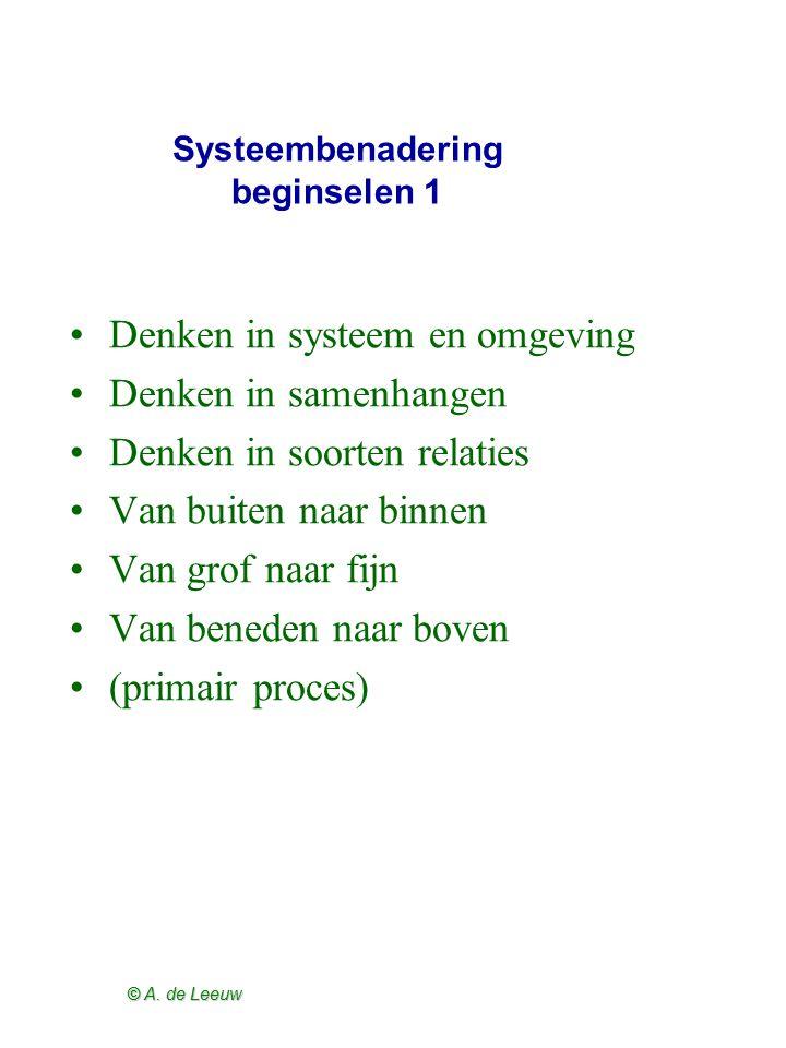 Systeembenadering beginselen 1