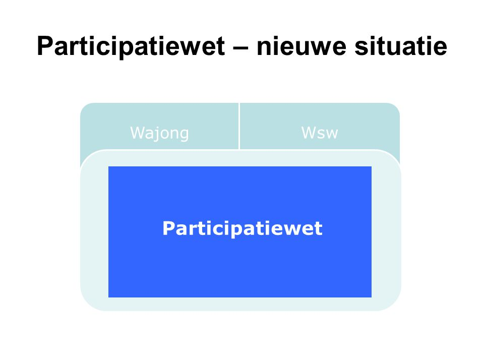 Participatiewet – nieuwe situatie