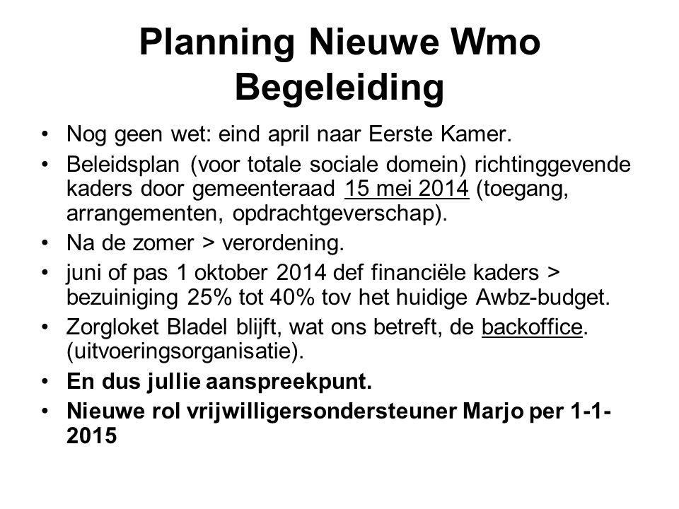 Planning Nieuwe Wmo Begeleiding