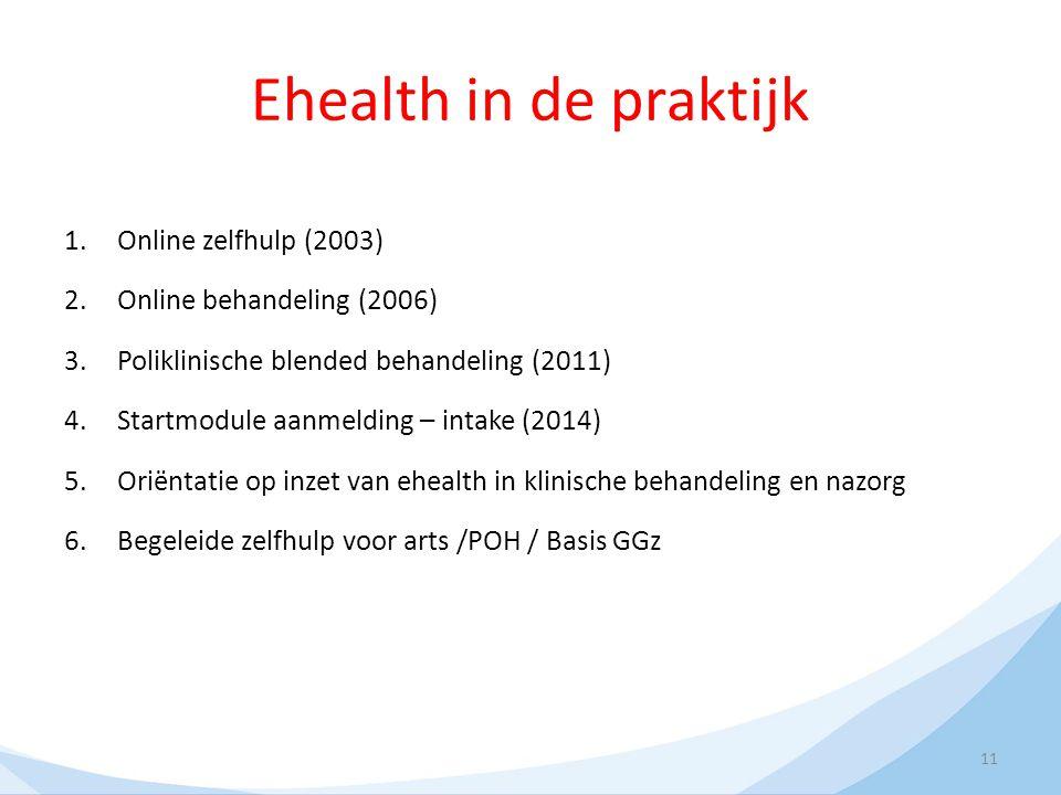 Ehealth in de praktijk Online zelfhulp (2003)
