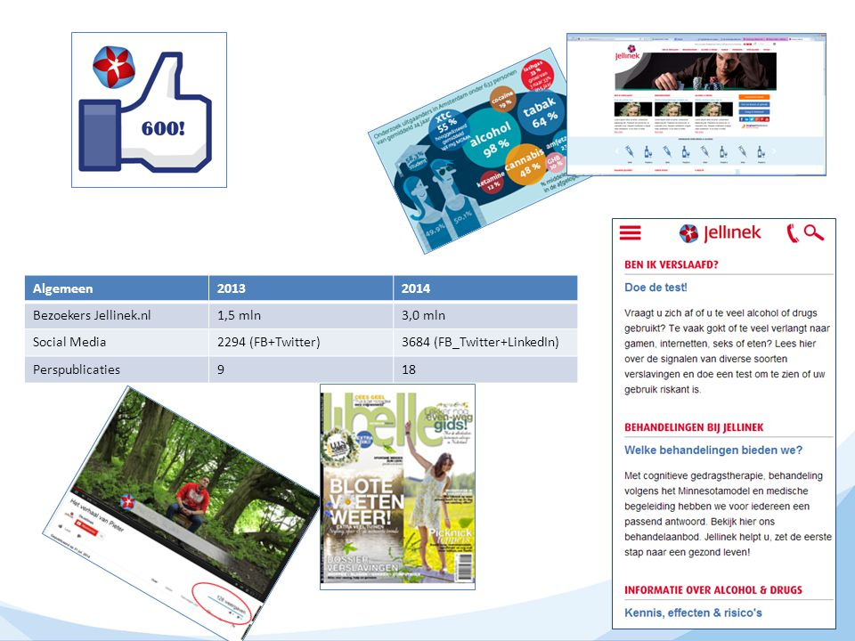 Algemeen 2013. 2014. Bezoekers Jellinek.nl. 1,5 mln. 3,0 mln. Social Media. 2294 (FB+Twitter)