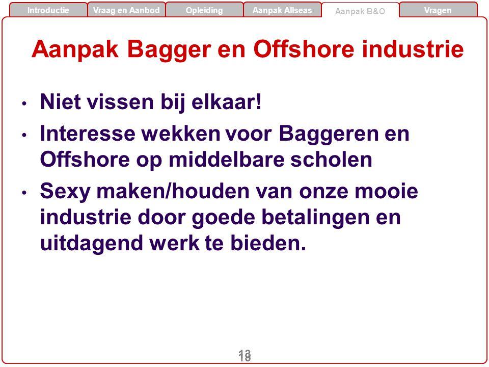Aanpak Bagger en Offshore industrie