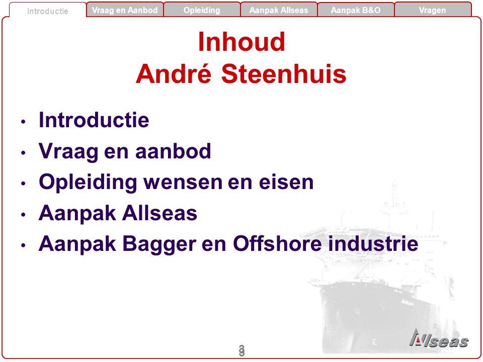 Inhoud André Steenhuis