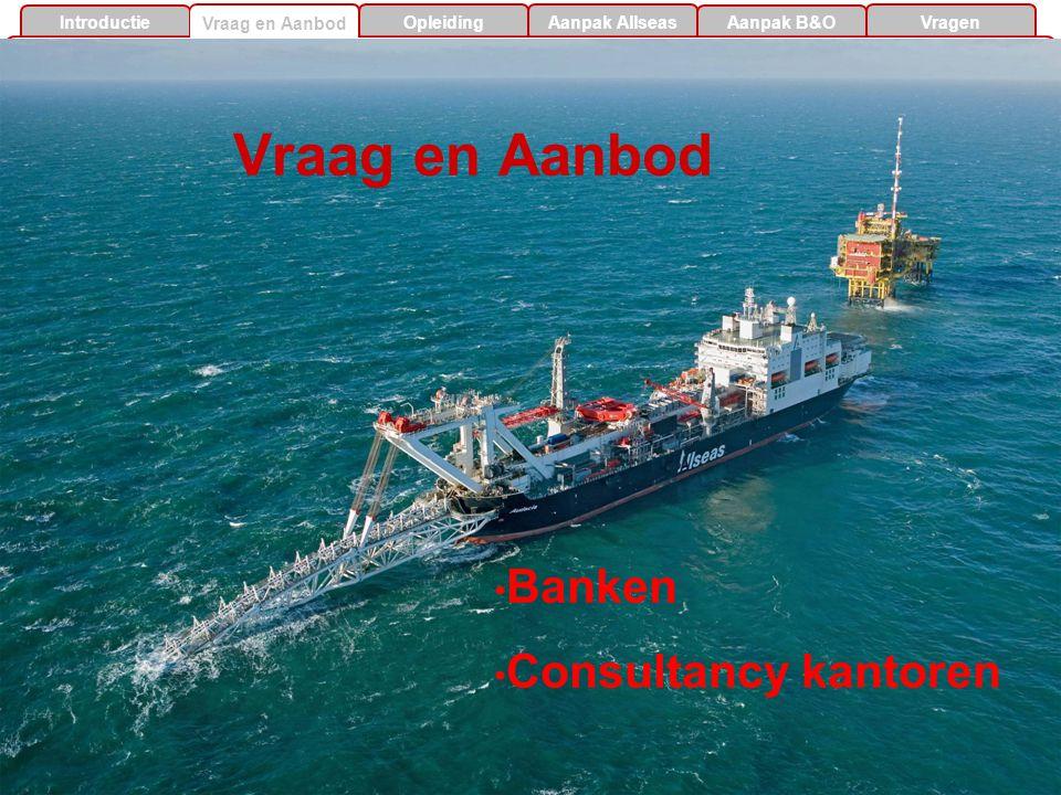Vraag en Aanbod Vraag en Aanbod Banken Consultancy kantoren