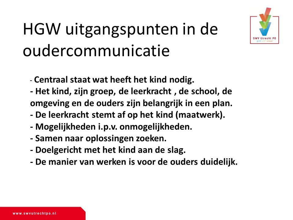 HGW uitgangspunten in de oudercommunicatie