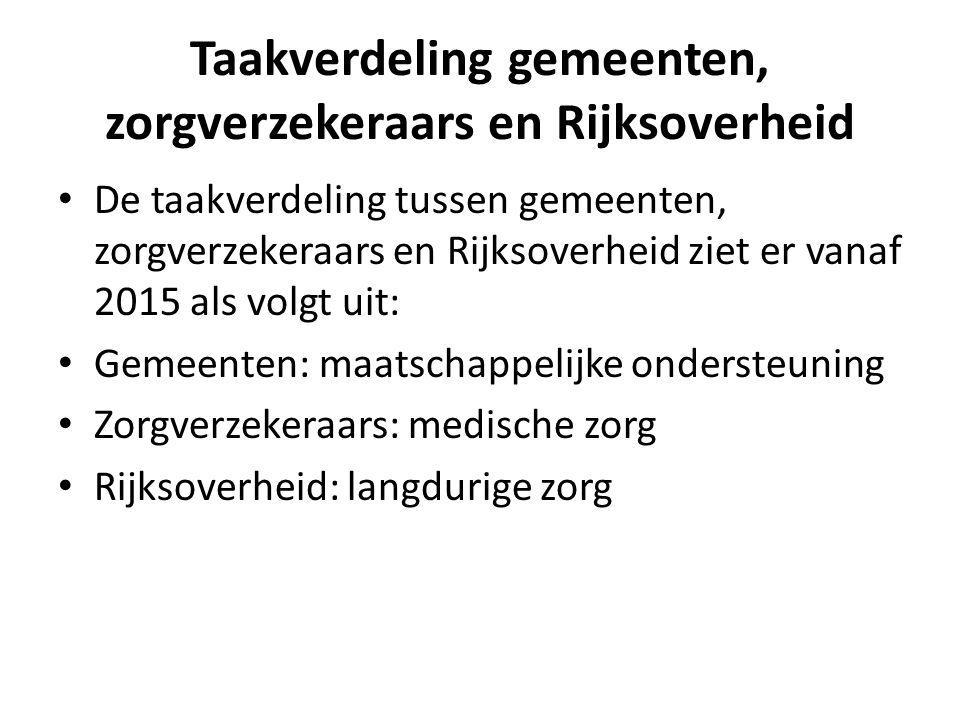 Taakverdeling gemeenten, zorgverzekeraars en Rijksoverheid