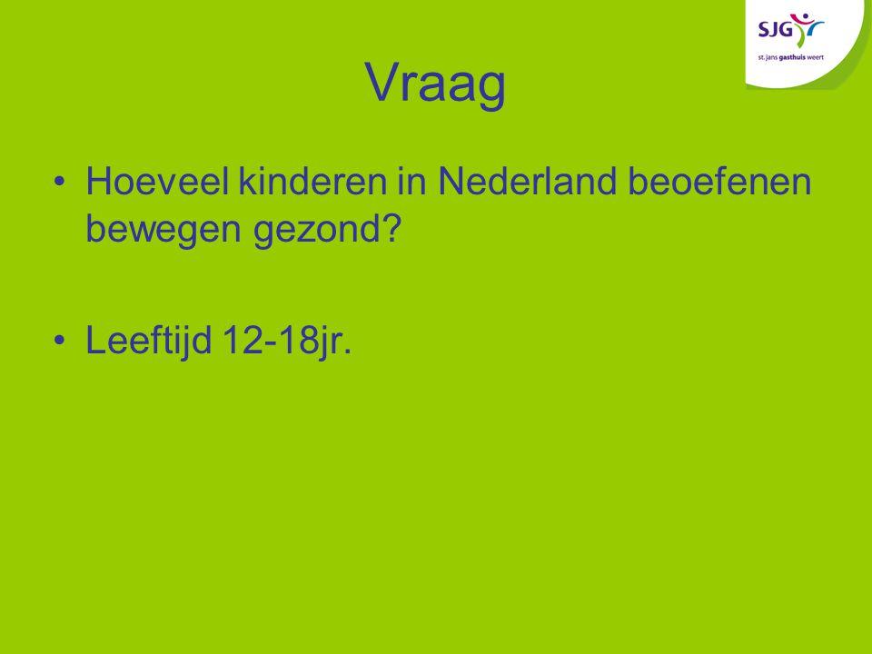 Vraag Hoeveel kinderen in Nederland beoefenen bewegen gezond