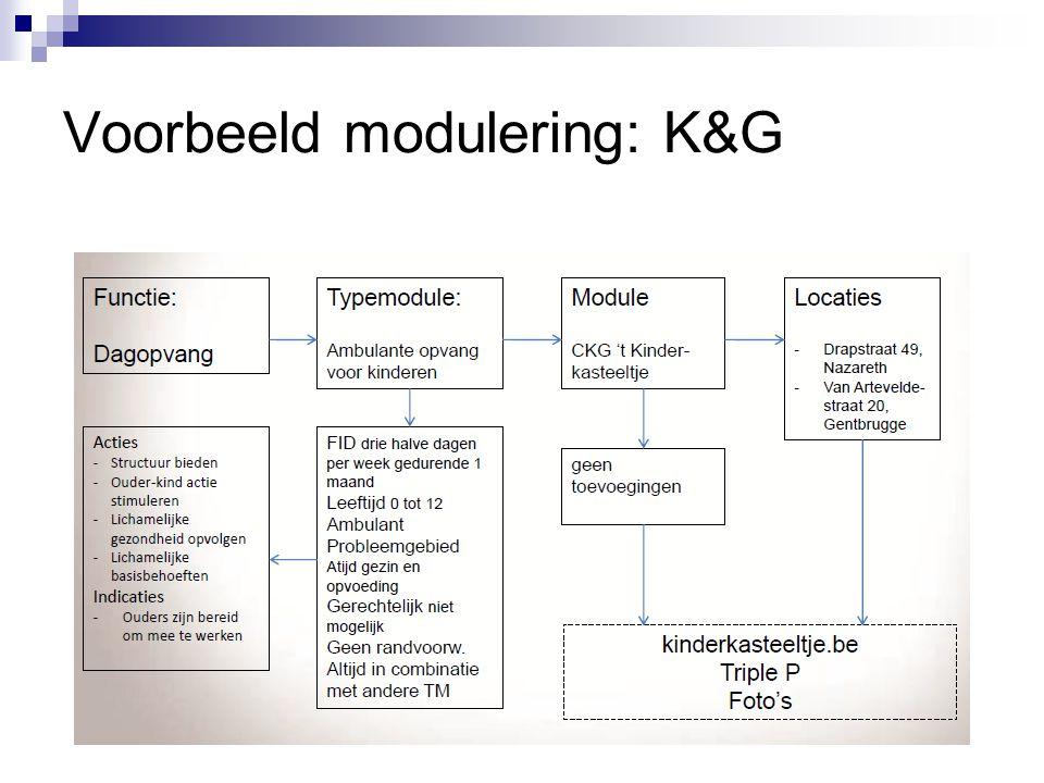 Voorbeeld modulering: K&G