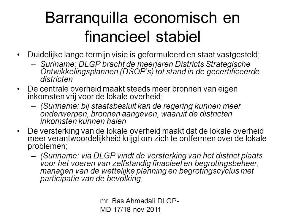 Barranquilla economisch en financieel stabiel
