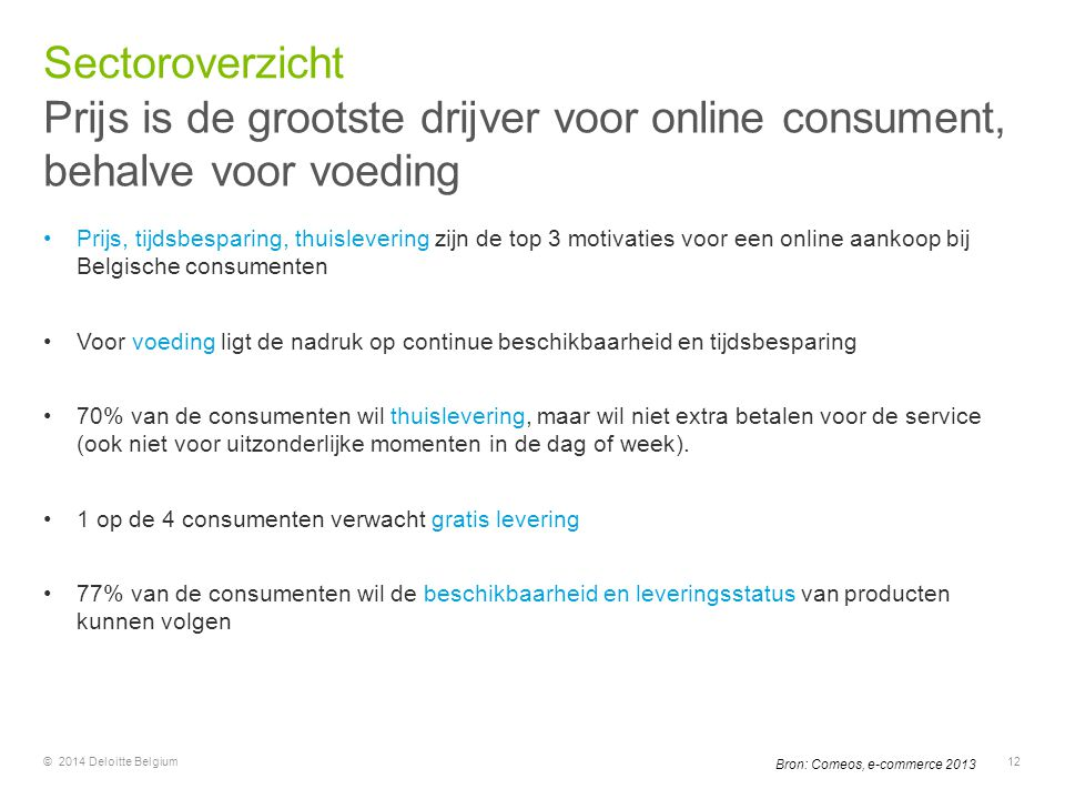 Sectoroverzicht Prijs is de grootste drijver voor online consument, behalve voor voeding.