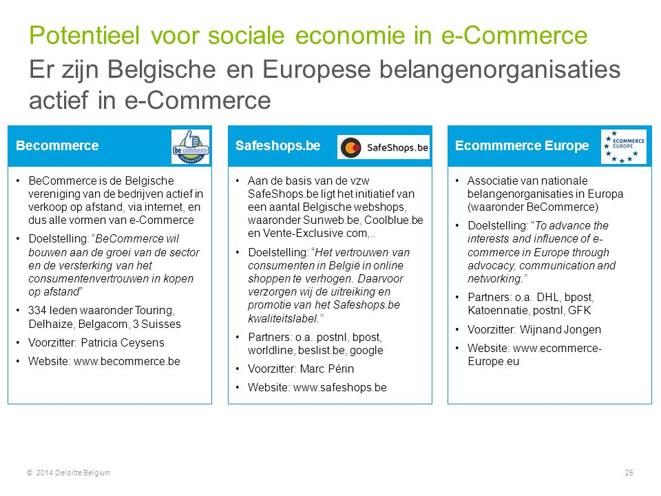 Potentieel voor sociale economie in e-Commerce