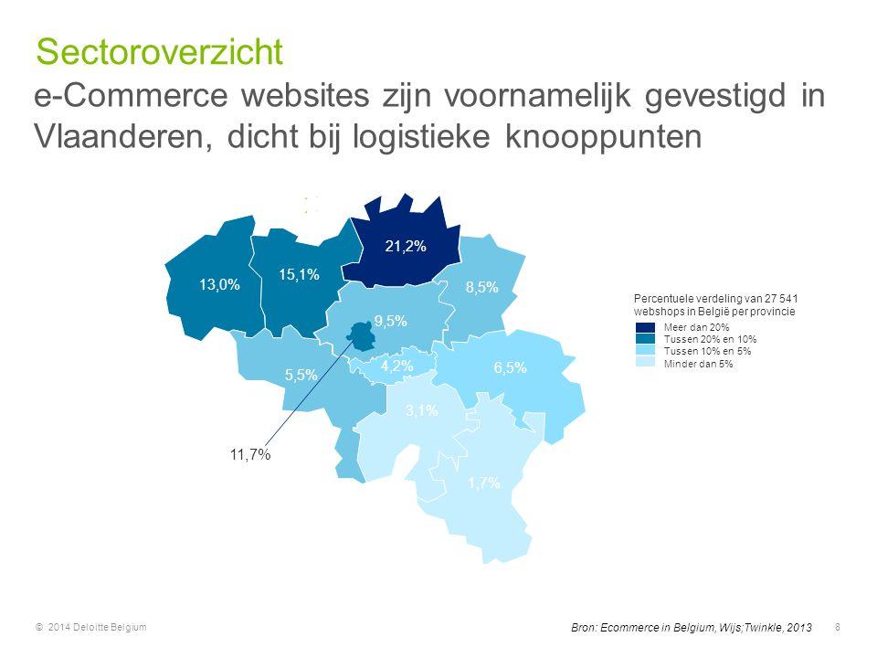 Sectoroverzicht e-Commerce websites zijn voornamelijk gevestigd in Vlaanderen, dicht bij logistieke knooppunten.