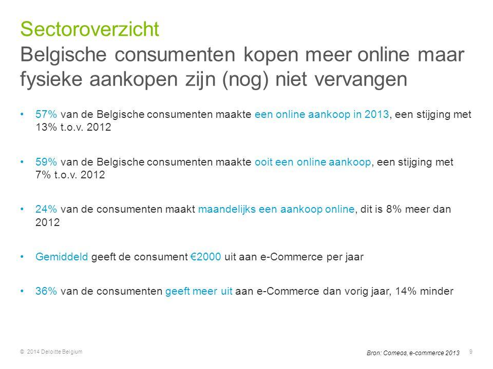 Sectoroverzicht Belgische consumenten kopen meer online maar fysieke aankopen zijn (nog) niet vervangen.