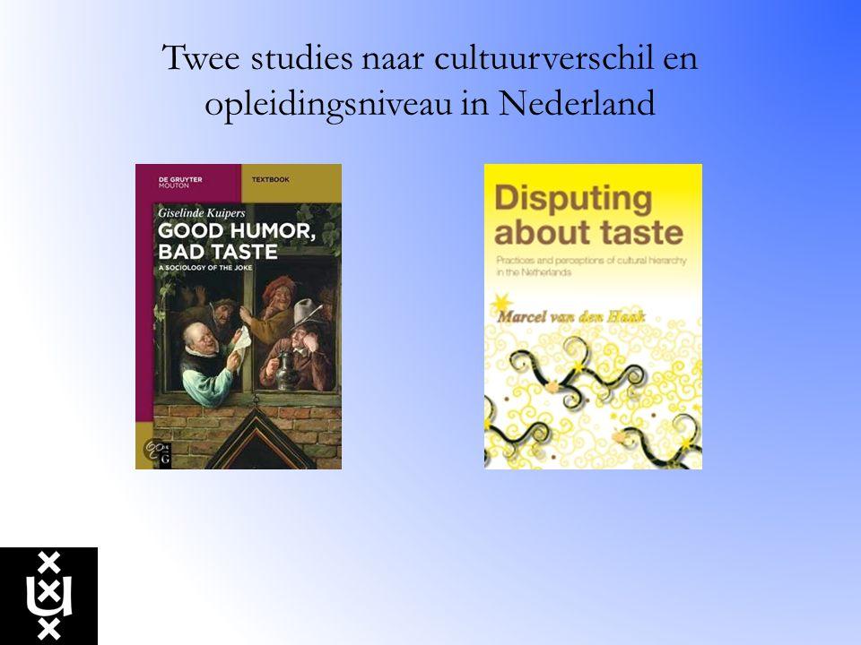 Twee studies naar cultuurverschil en opleidingsniveau in Nederland