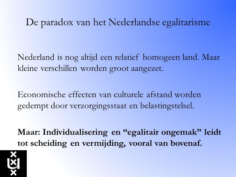 De paradox van het Nederlandse egalitarisme
