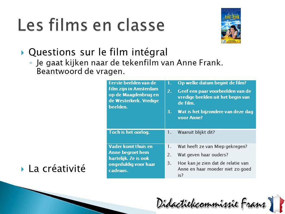 Les films en classe Questions sur le film intégral La créativité