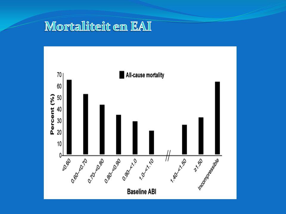 Mortaliteit en EAI