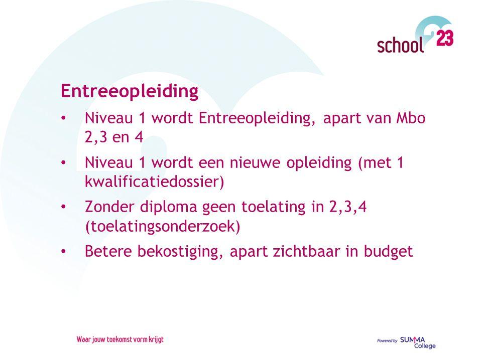 Entreeopleiding Niveau 1 wordt Entreeopleiding, apart van Mbo 2,3 en 4