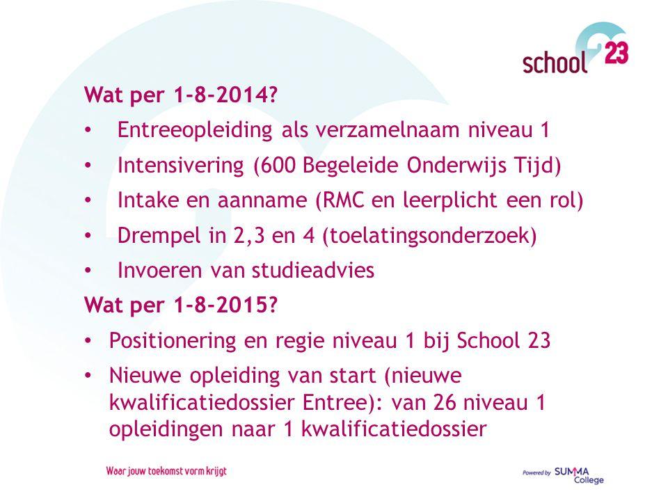 Wat per 1-8-2014 Entreeopleiding als verzamelnaam niveau 1. Intensivering (600 Begeleide Onderwijs Tijd)