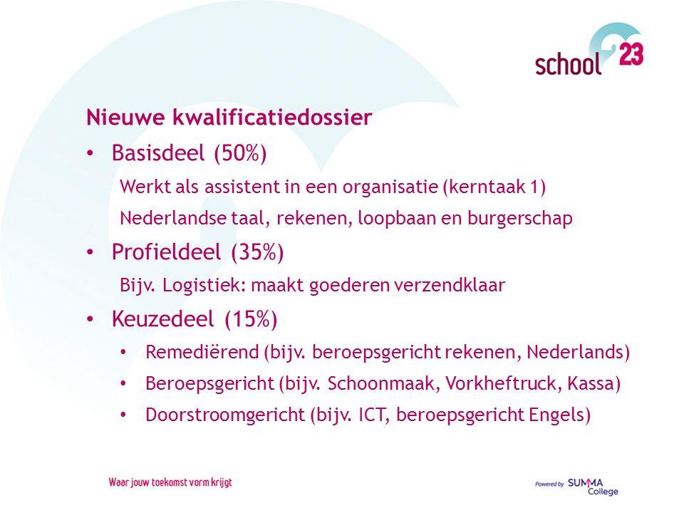 Nieuwe kwalificatiedossier Basisdeel (50%)