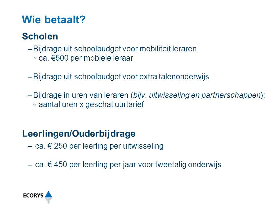 Wie betaalt Scholen Leerlingen/Ouderbijdrage