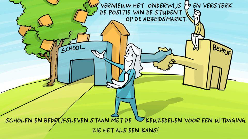 Handige informatie Meer informatie en nieuws: herzieningmbo.nl