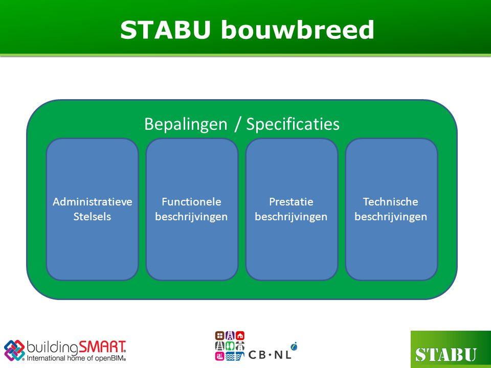 STABU bouwbreed Bepalingen / Specificaties Administratieve Stelsels