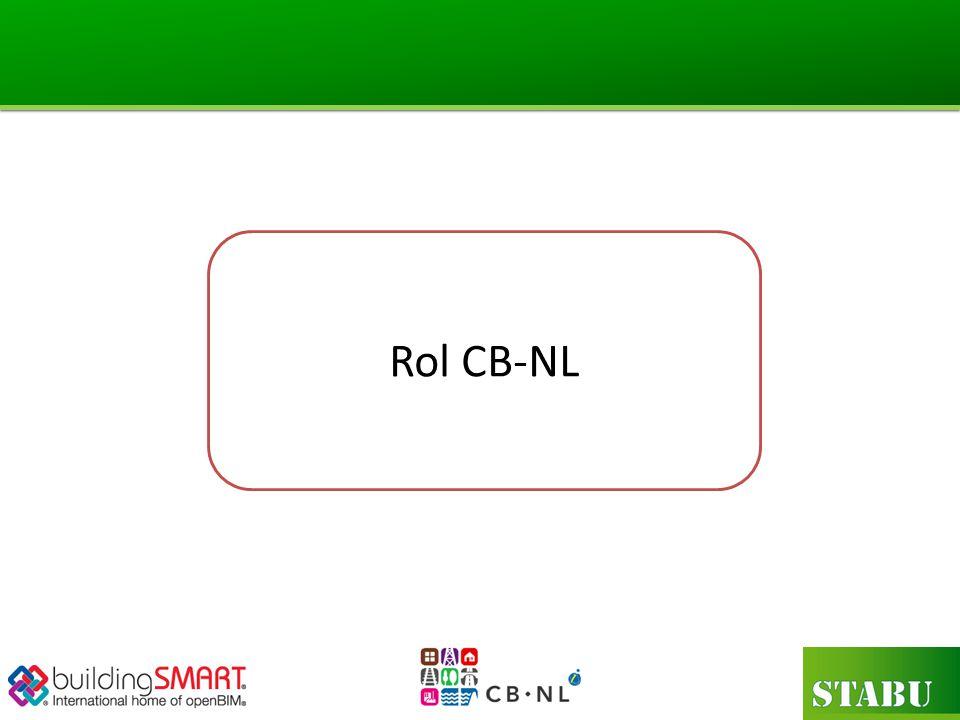 Rol CB-NL