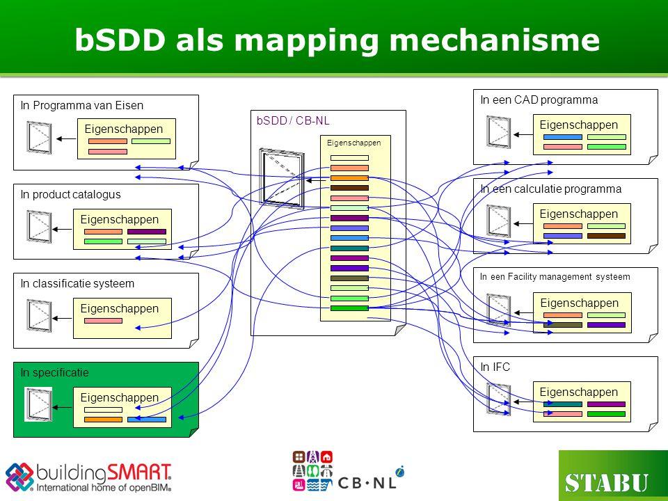 bSDD als mapping mechanisme