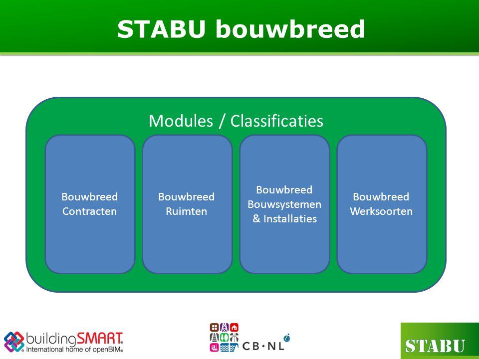 STABU bouwbreed Modules / Classificaties Bouwbreed Contracten Ruimten