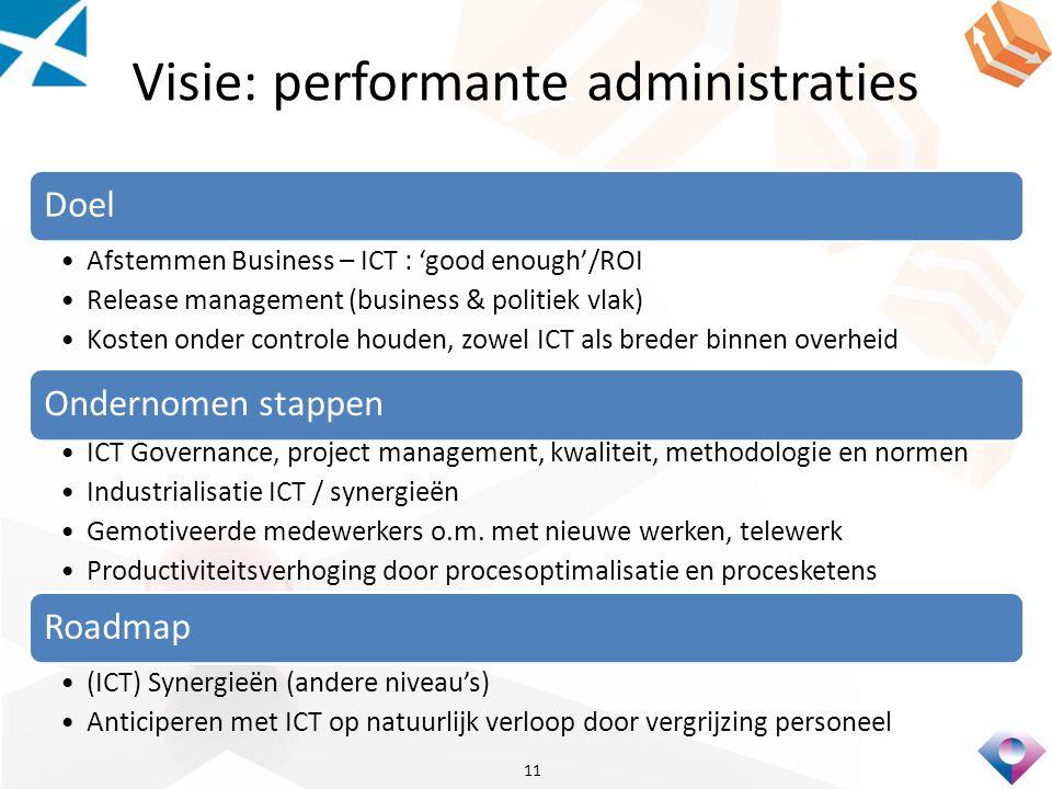 Visie: performante administraties