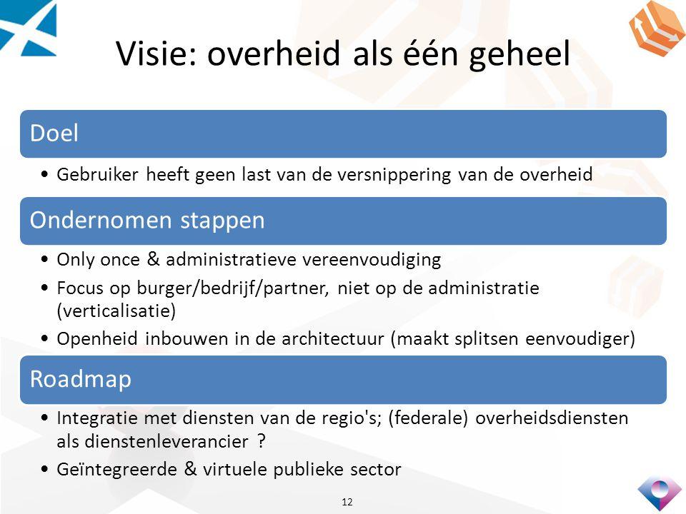 Visie: overheid als één geheel