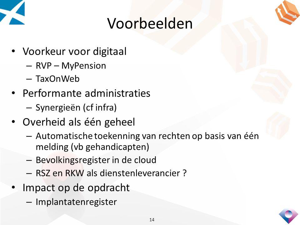 Voorbeelden Voorkeur voor digitaal Performante administraties