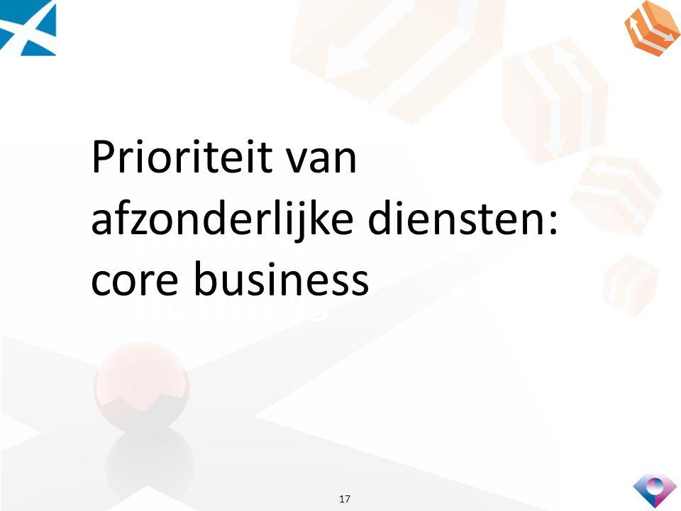 Prioriteit van afzonderlijke diensten: core business