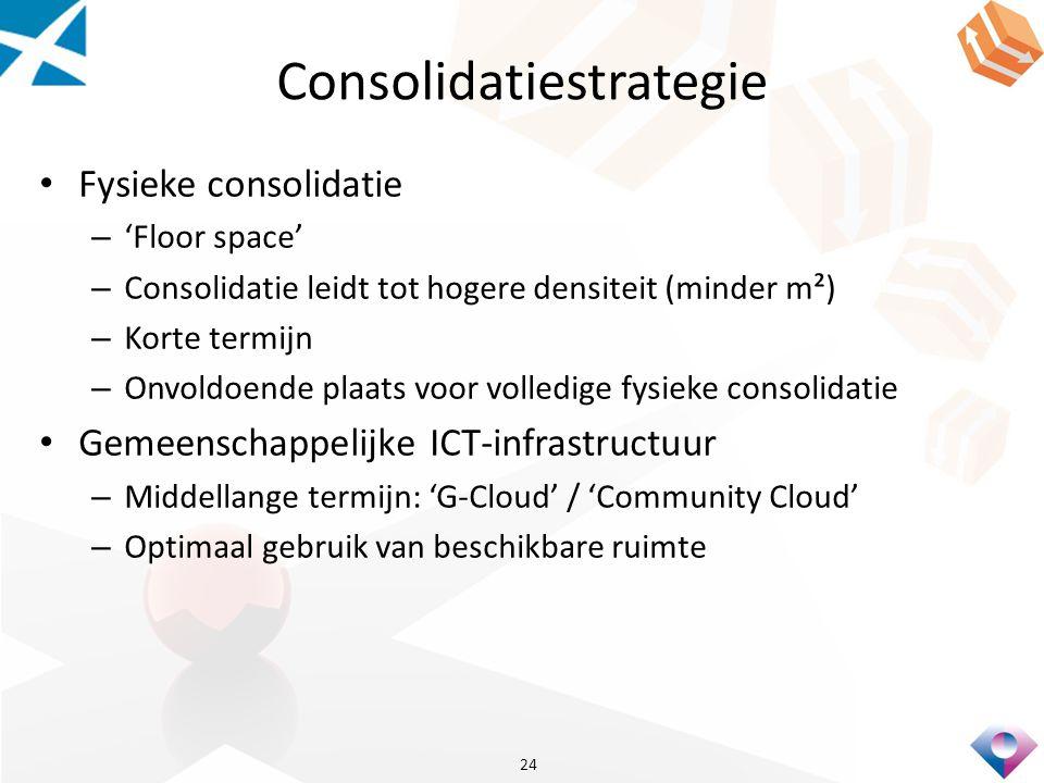 Consolidatiestrategie