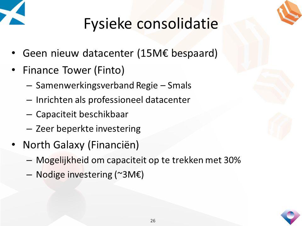 Fysieke consolidatie Geen nieuw datacenter (15M€ bespaard)