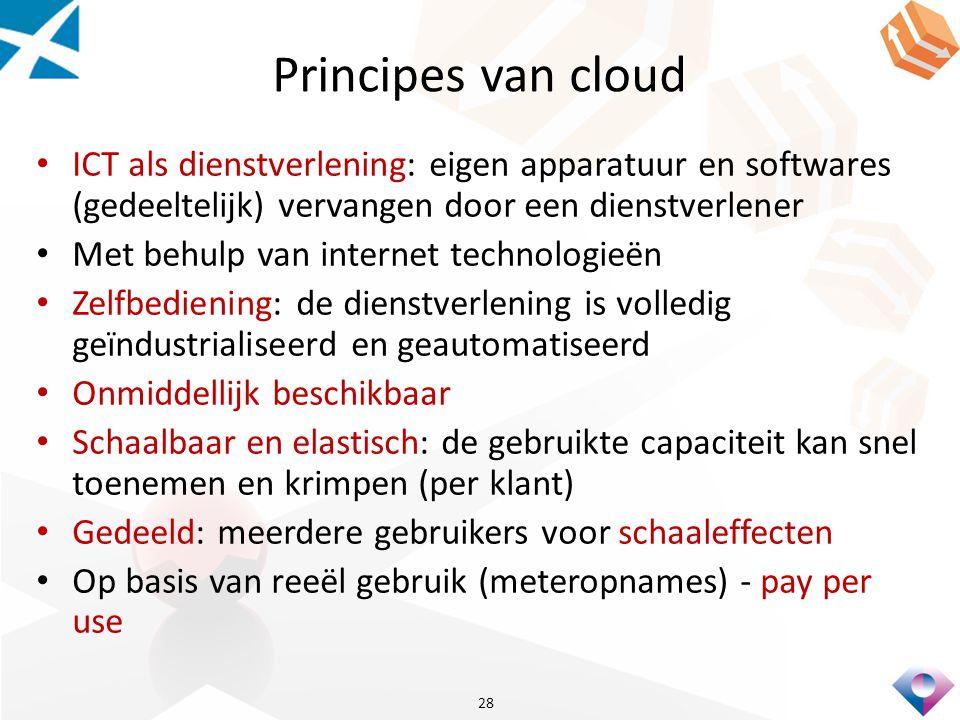 Principes van cloud ICT als dienstverlening: eigen apparatuur en softwares (gedeeltelijk) vervangen door een dienstverlener.