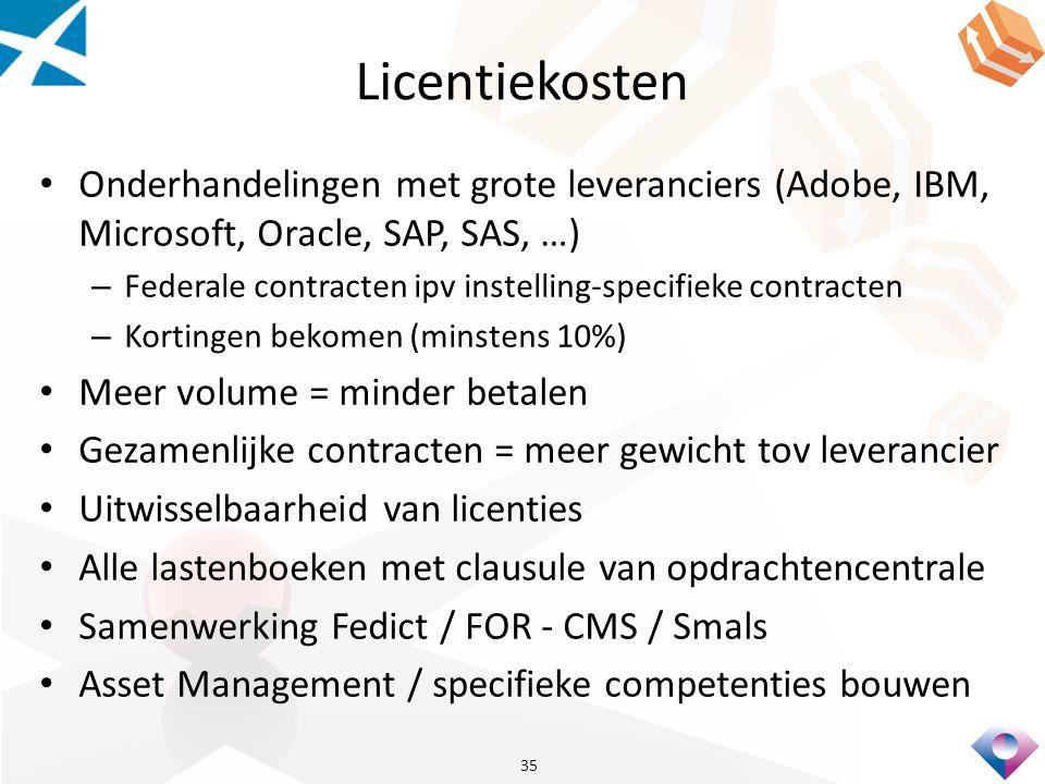 Licentiekosten Onderhandelingen met grote leveranciers (Adobe, IBM, Microsoft, Oracle, SAP, SAS, …)