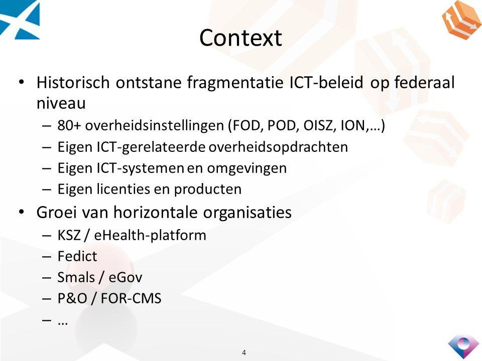 Context Historisch ontstane fragmentatie ICT-beleid op federaal niveau